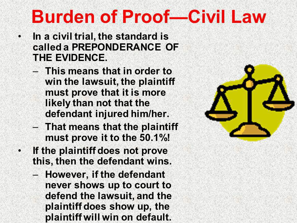 Burden of Proof—Civil Law