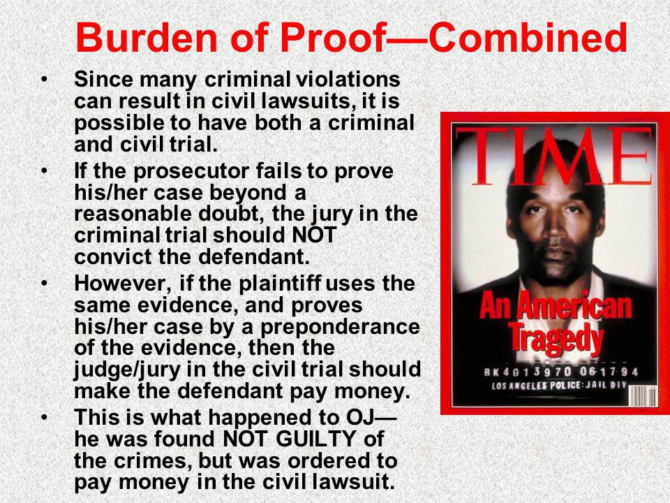 Burden of Proof—Combined
