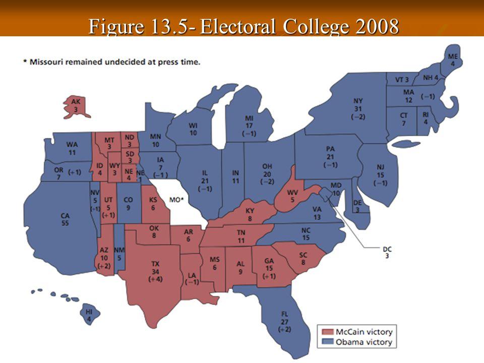 Figure 13.5- Electoral College 2008