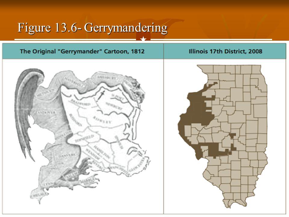 Figure 13.6- Gerrymandering