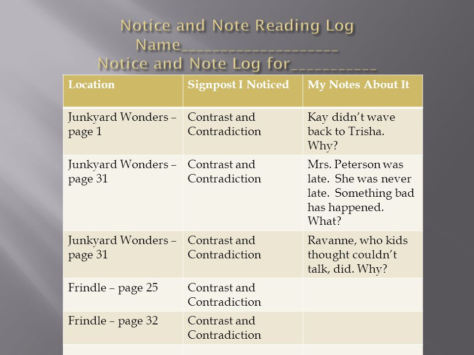 Notice and Note Reading Log Name____________________ Notice and Note Log for___________