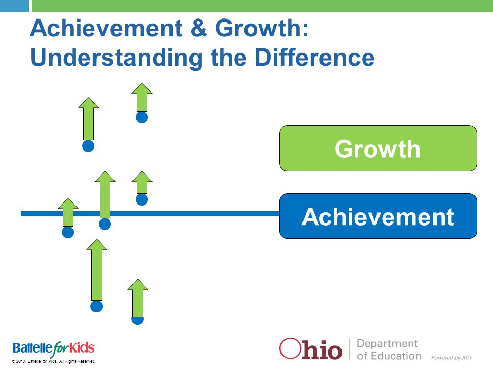 Achievement & Growth: Understanding the Difference