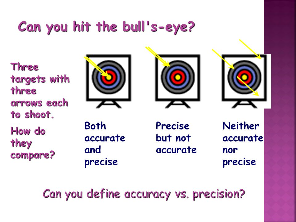 Can you hit the bull s-eye