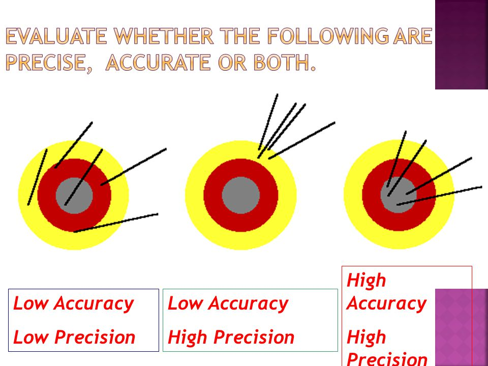 Evaluate whether the following are precise, accurate or both.