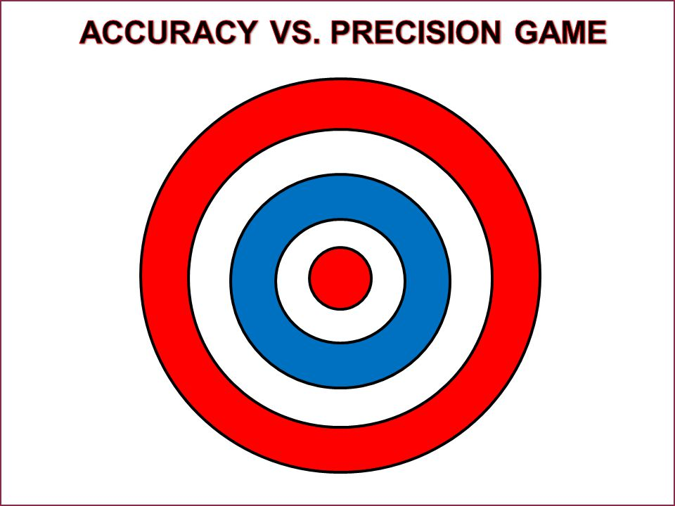 ACCURACY VS. PRECISION GAME