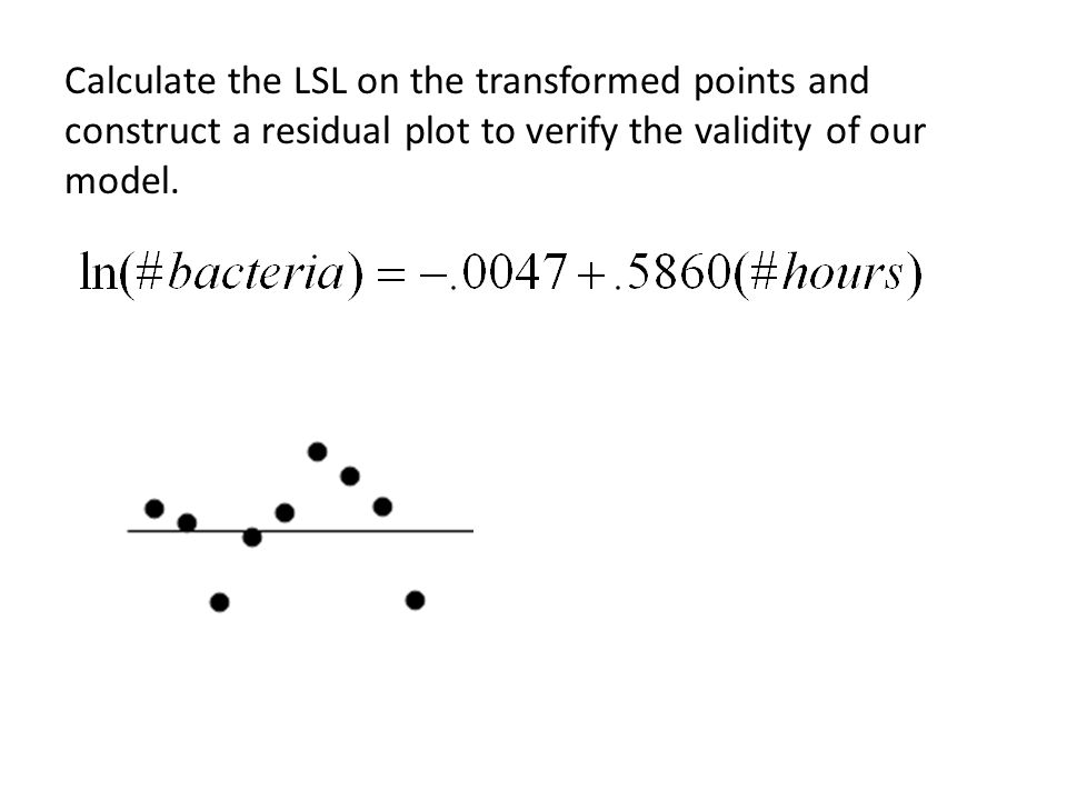 Calculate the LSL on the transformed points and construct a residual plot to verify the validity of our model.
