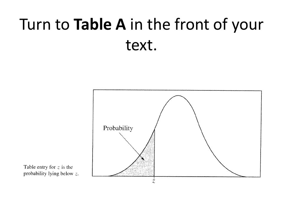 Turn to Table A in the front of your text.