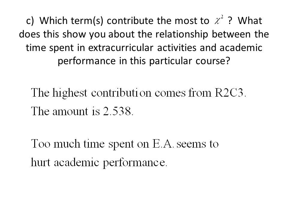 c) Which term(s) contribute the most to