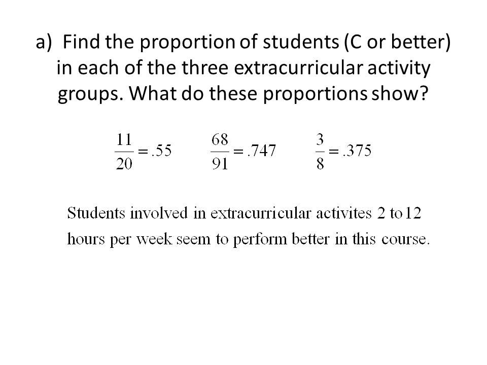 a) Find the proportion of students (C or better) in each of the three extracurricular activity groups.