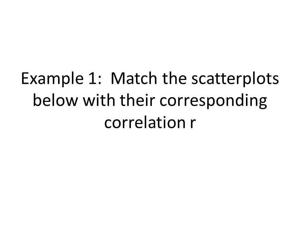 Example 1: Match the scatterplots below with their corresponding correlation r