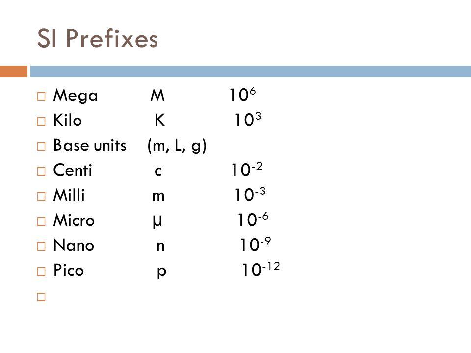 SI Prefixes Mega M 106 Kilo K 103 Base units (m, L, g) Centi c 10-2
