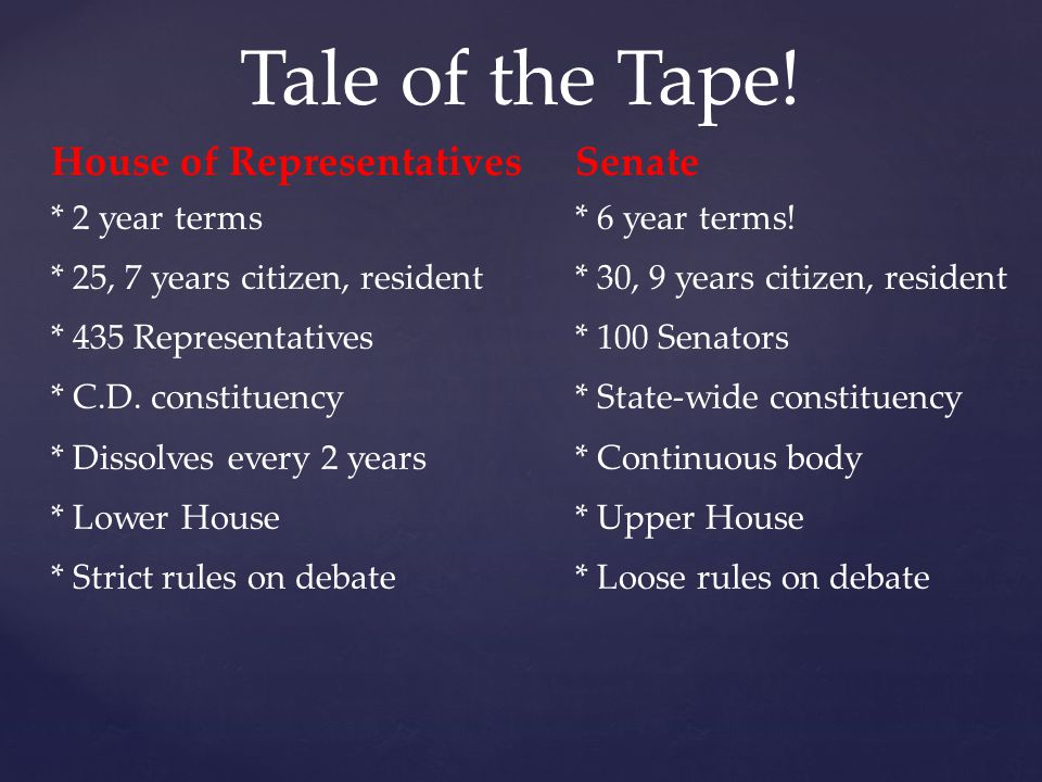 Tale of the Tape! House of Representatives Senate * 2 year terms