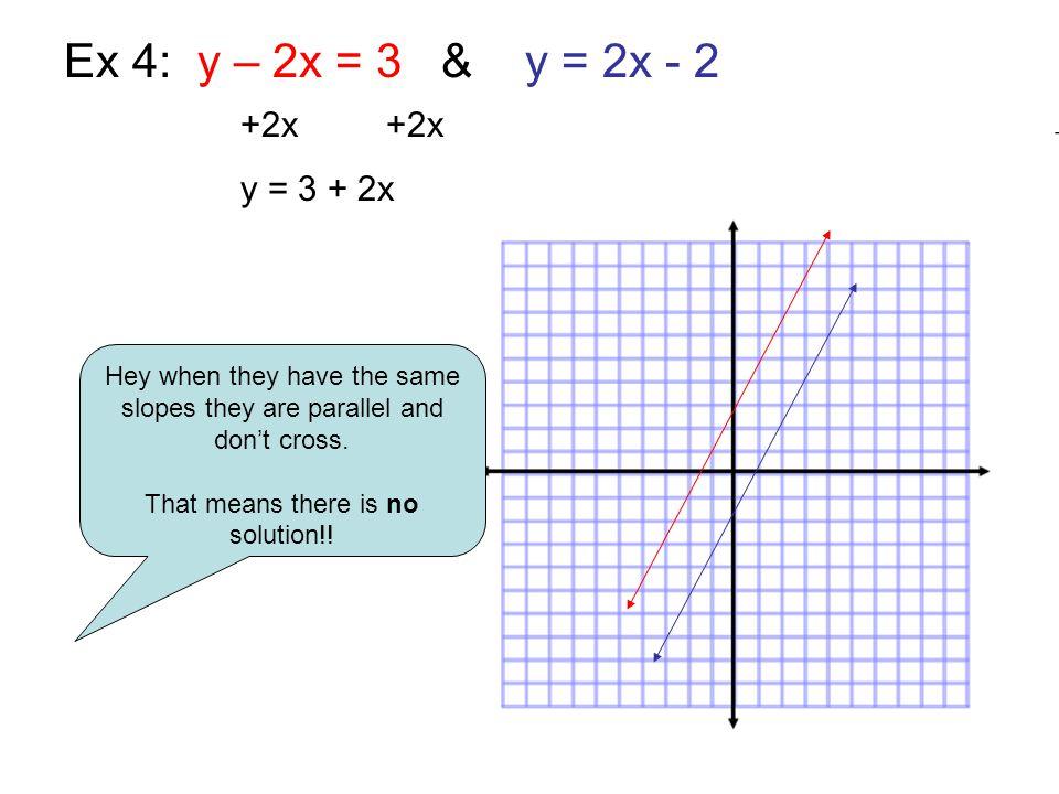 Ex 4: y – 2x = 3 & y = 2x - 2 +2x +2x y = 3 + 2x