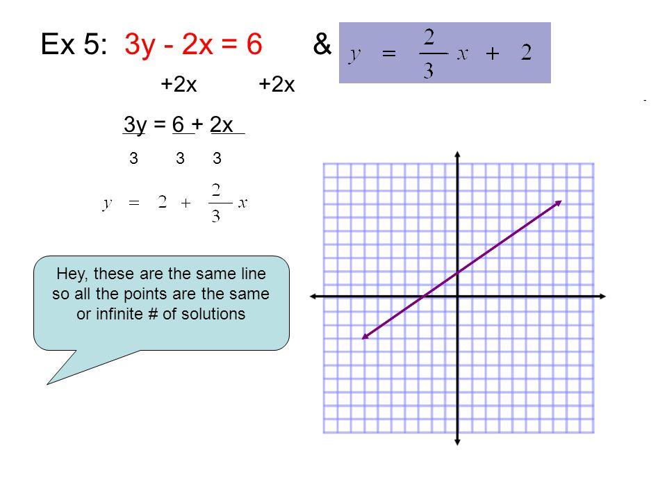 Ex 5: 3y - 2x = 6 & +2x +2x. 3y = 6 + 2x. 3 3 3.