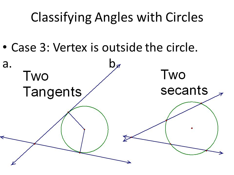 Classifying Angles with Circles
