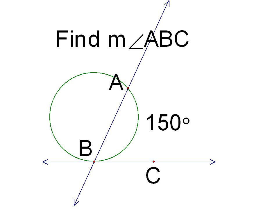 The angle on the circle is half the measure of the intercepted arc.