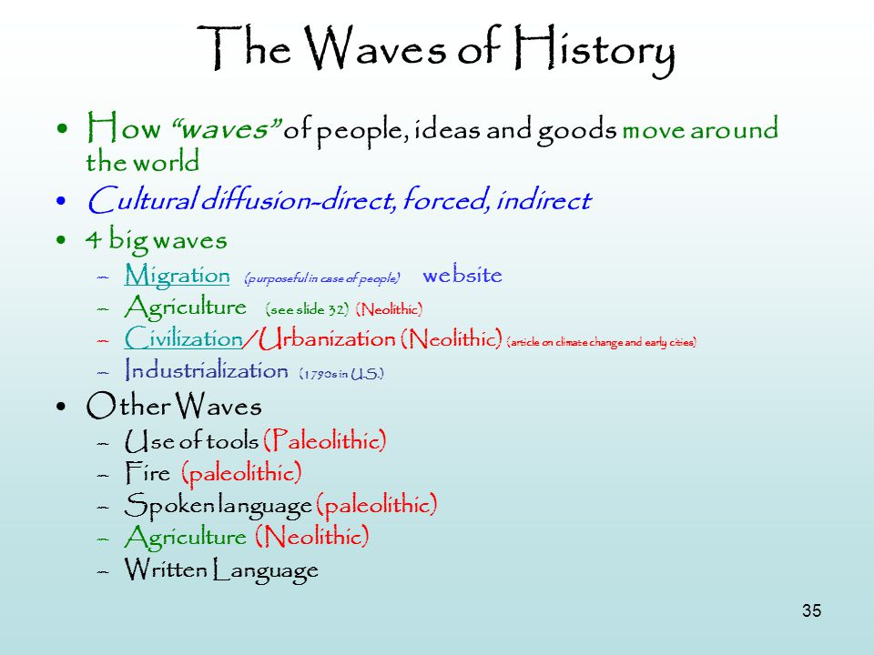 The Waves of History How waves of people, ideas and goods move around the world. Cultural diffusion-direct, forced, indirect.