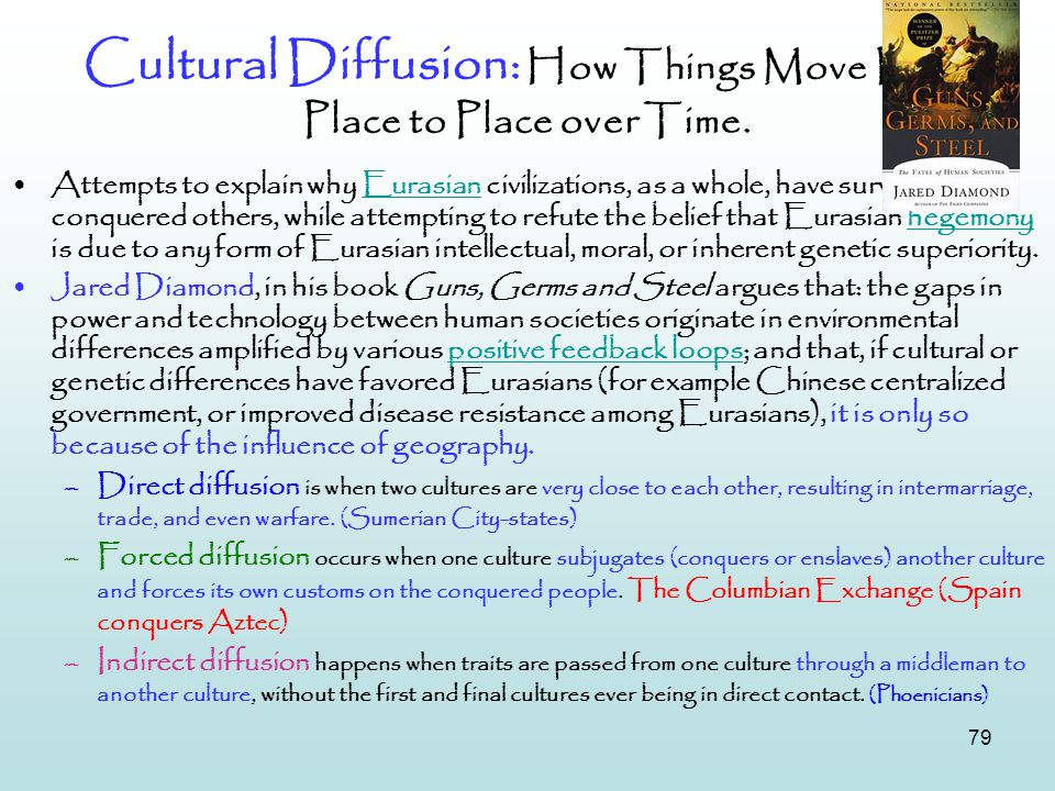 Cultural Diffusion: How Things Move From Place to Place over Time.
