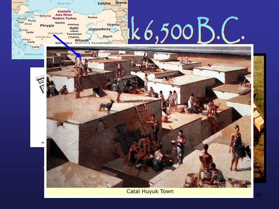 CatalHuyuk 6,500 B.C. Çatal Hüyük