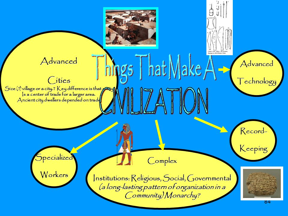 Things That Make A CIVILIZATION