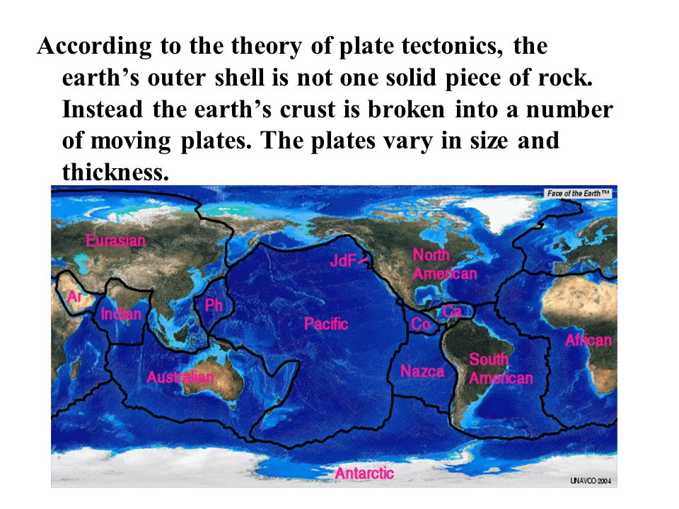According to the theory of plate tectonics, the earth's outer shell is not one solid piece of rock.
