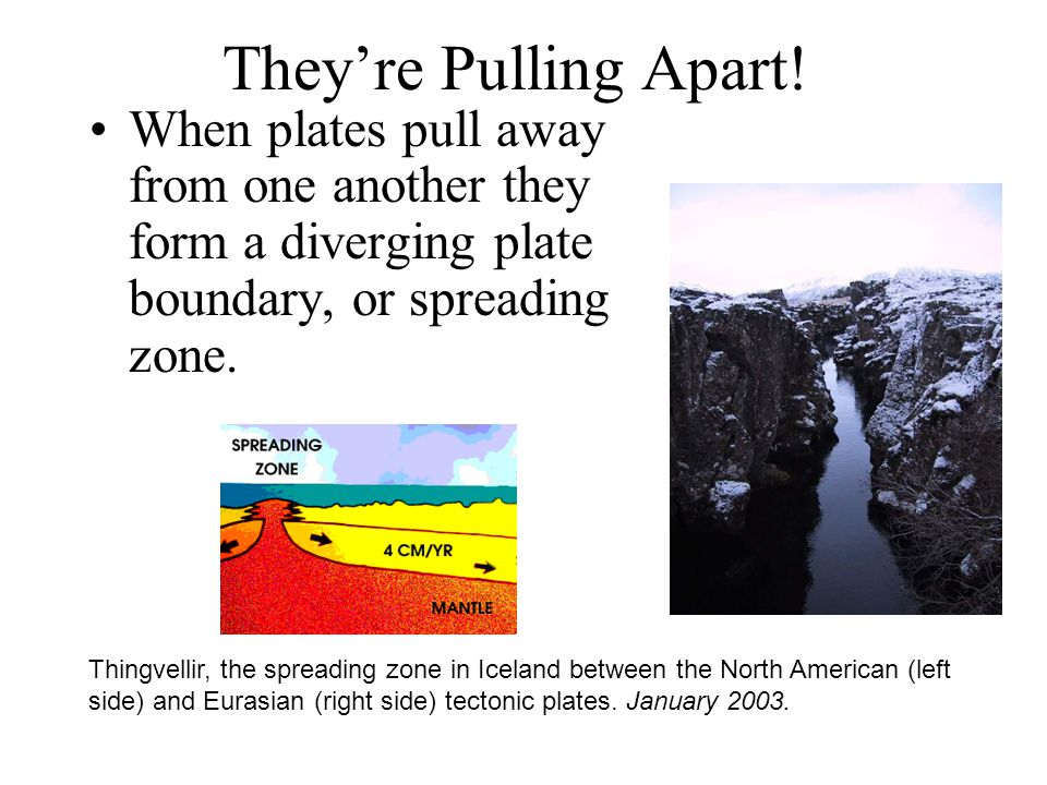 They're Pulling Apart! When plates pull away from one another they form a diverging plate boundary, or spreading zone.