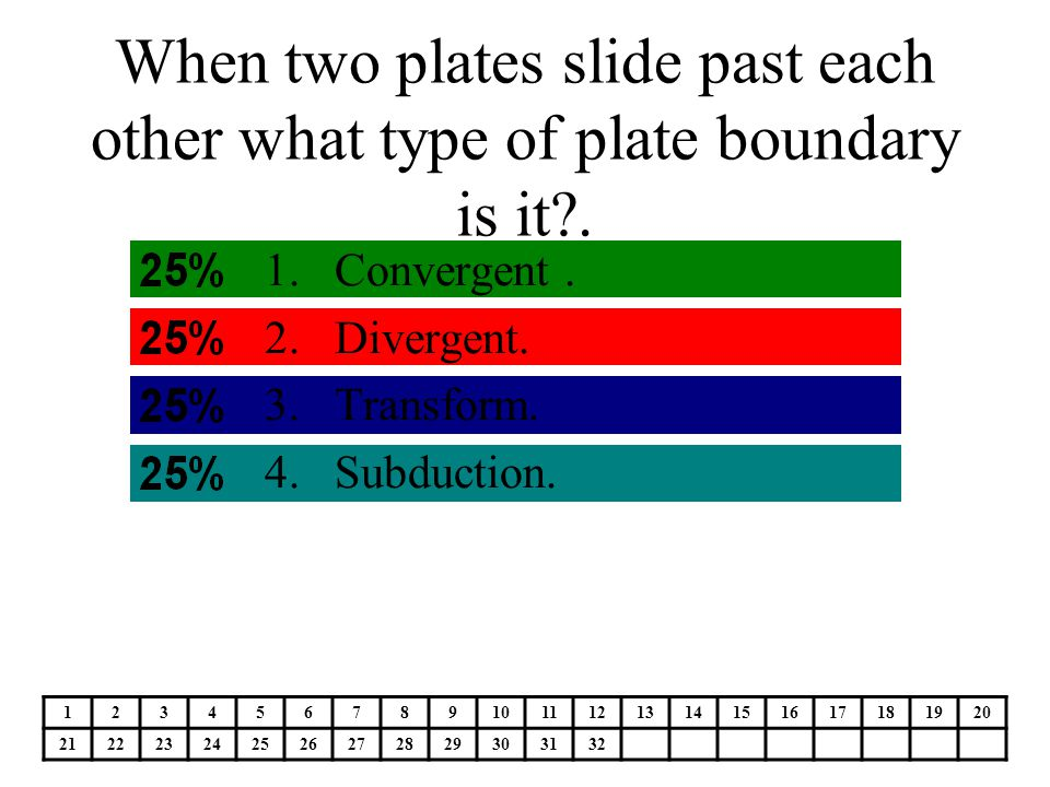 When two plates slide past each other what type of plate boundary is it .