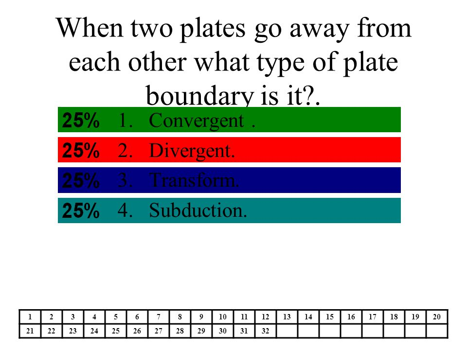 When two plates go away from each other what type of plate boundary is it .