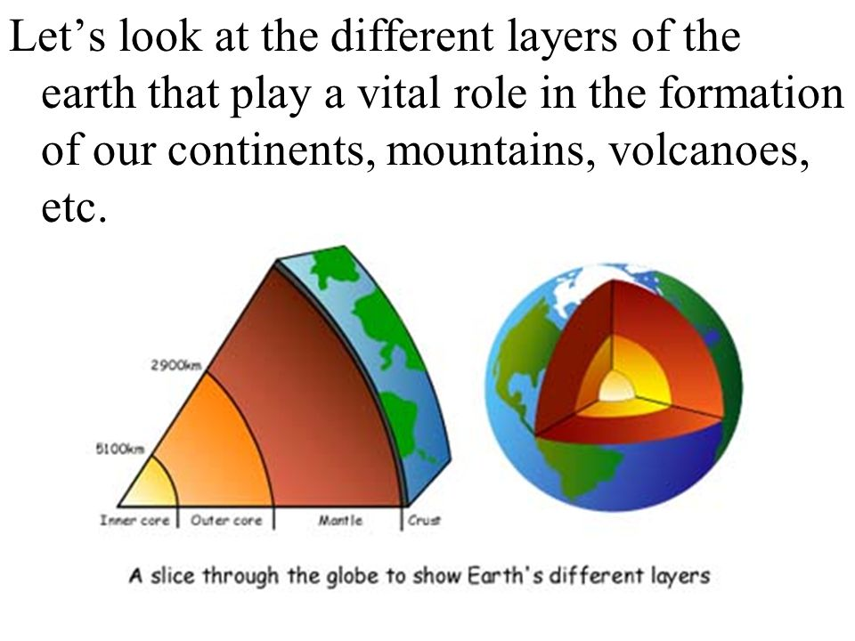 Let's look at the different layers of the earth that play a vital role in the formation of our continents, mountains, volcanoes, etc.