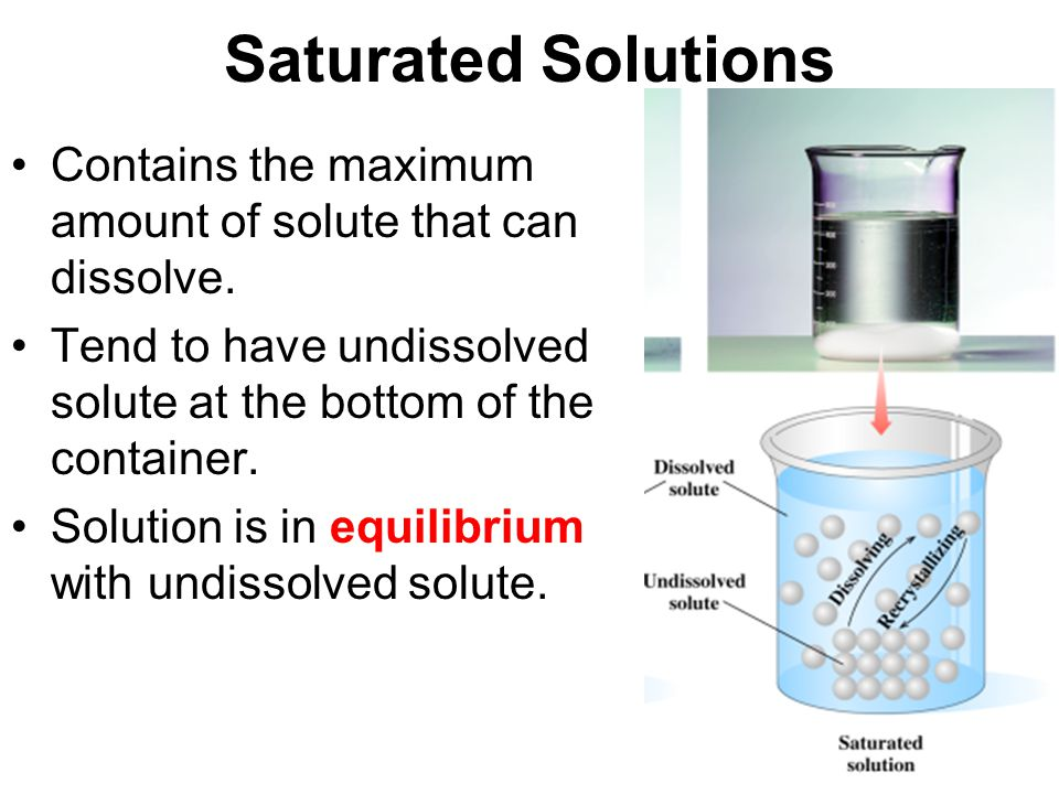 Saturated Solutions Contains the maximum amount of solute that can dissolve. Tend to have undissolved solute at the bottom of the container.