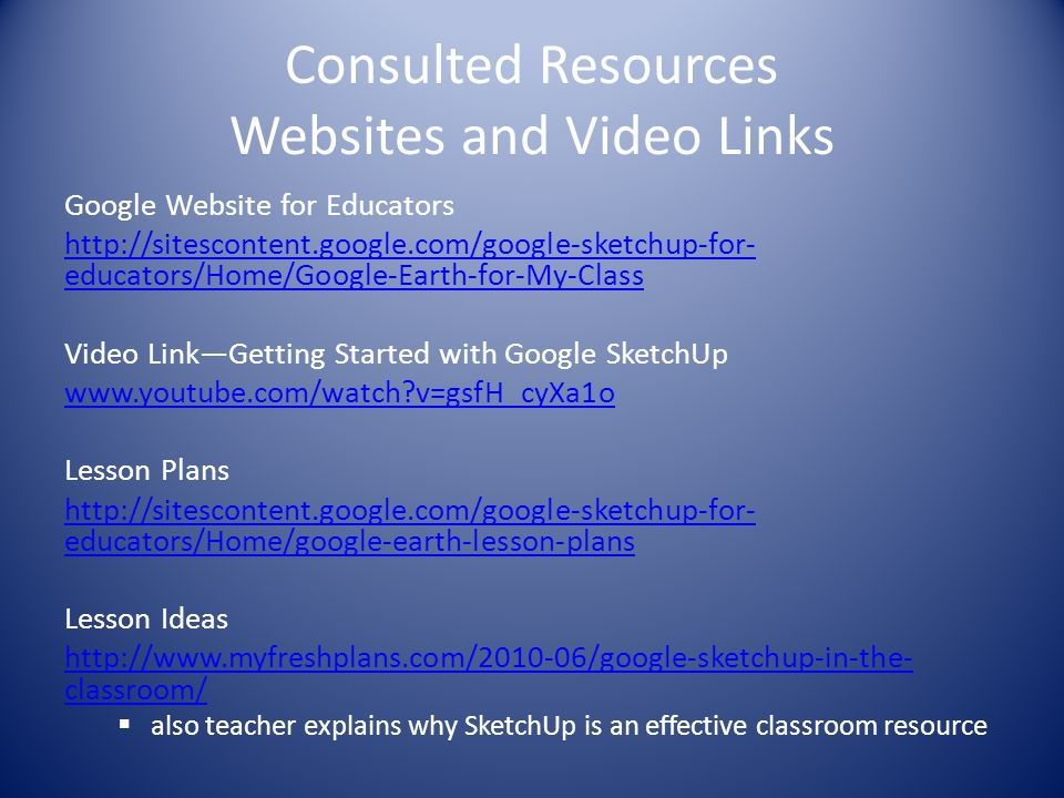 Consulted Resources Websites and Video Links