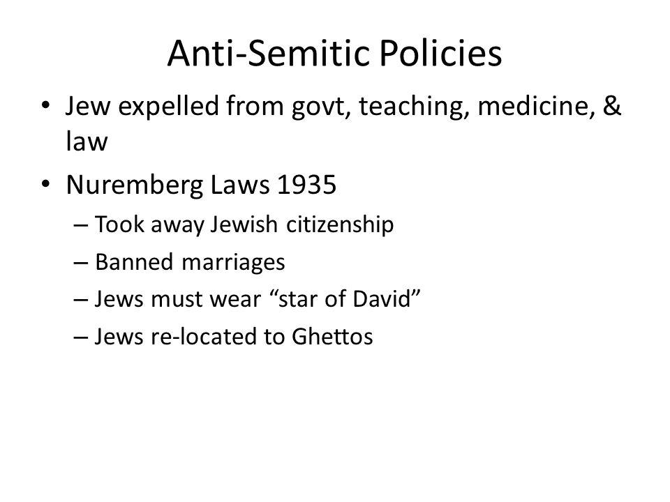 Anti-Semitic Policies