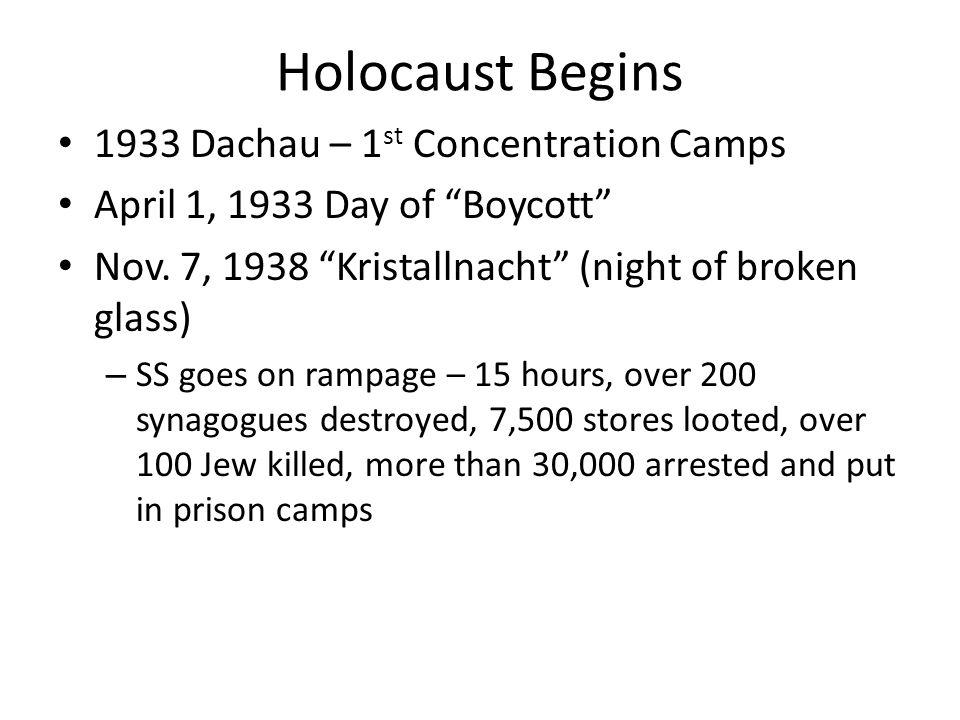 Holocaust Begins 1933 Dachau – 1st Concentration Camps
