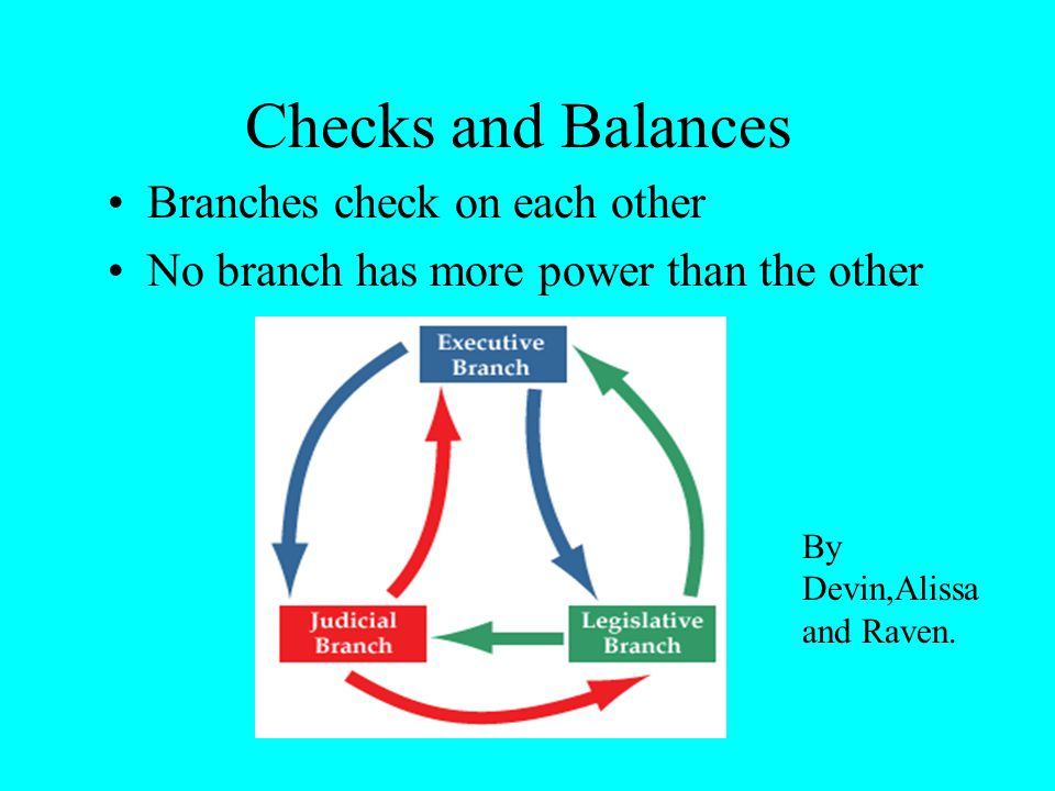 Checks and Balances Branches check on each other