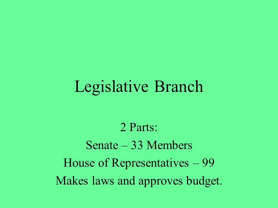 Legislative Branch 2 Parts: Senate – 33 Members