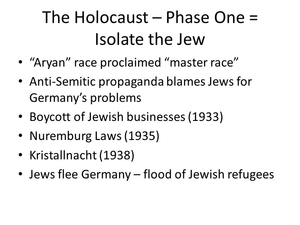 The Holocaust – Phase One = Isolate the Jew