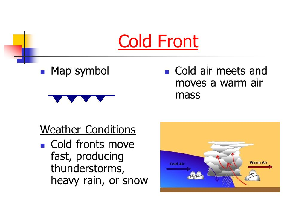 Cold Front Map symbol Weather Conditions