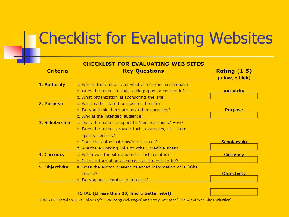 CHECKLIST FOR EVALUATING WEB SITES