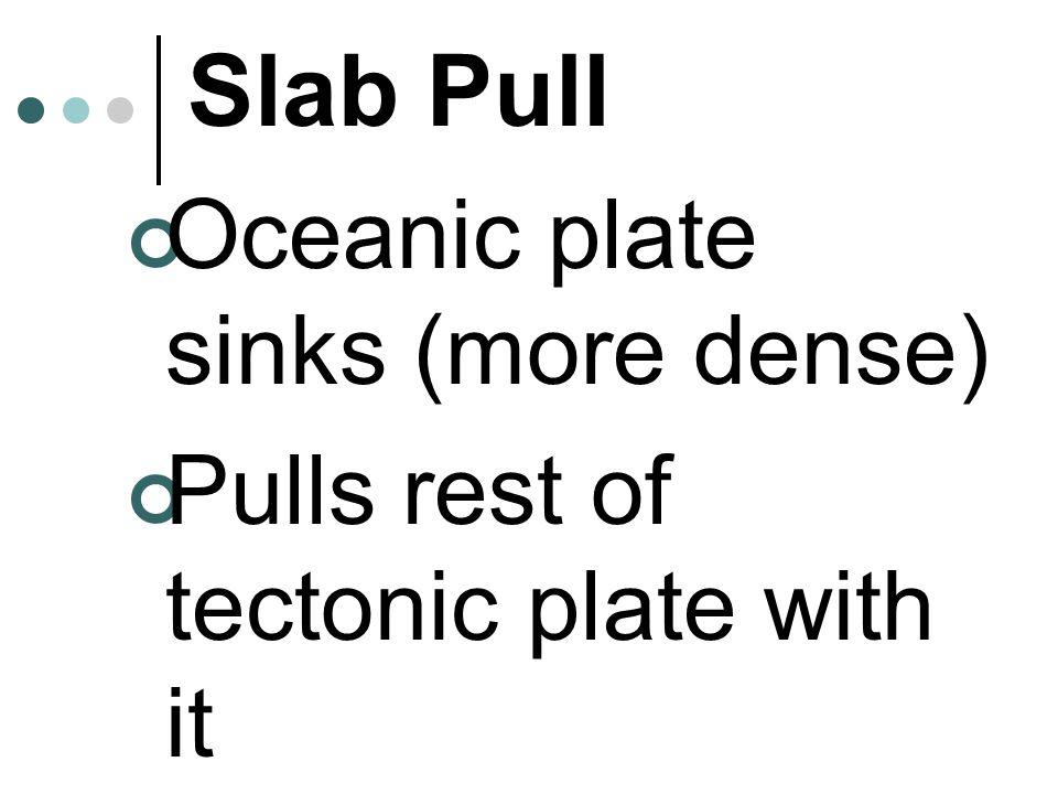 Slab Pull Oceanic plate sinks (more dense)