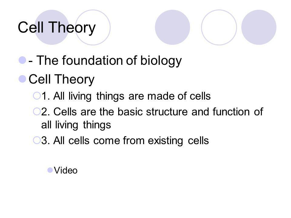 Cell Theory - The foundation of biology Cell Theory