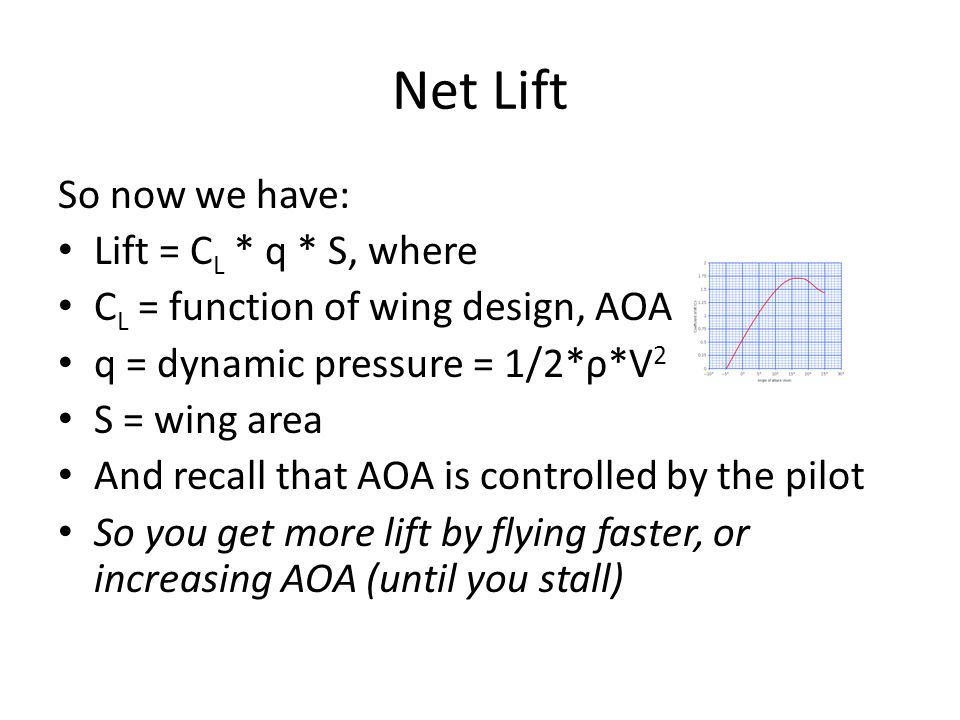 Net Lift So now we have: Lift = CL * q * S, where