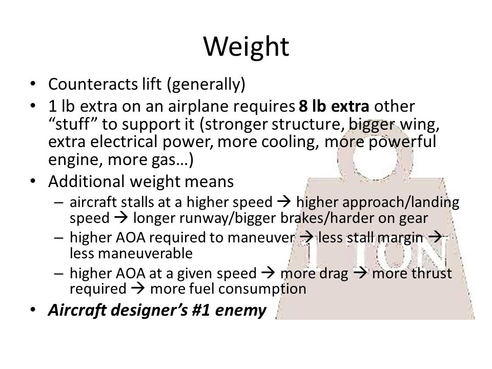 Weight Counteracts lift (generally)