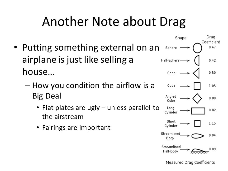 Another Note about Drag