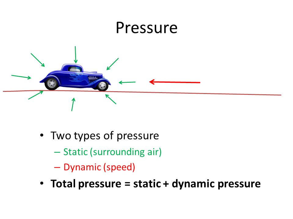Pressure Two types of pressure