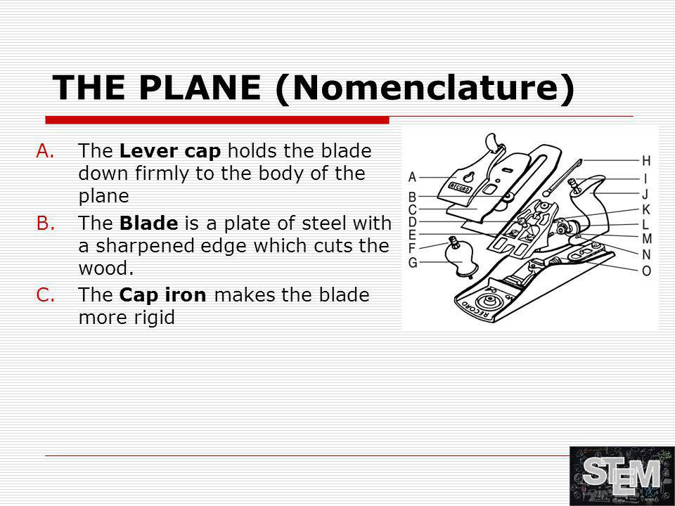 THE PLANE (Nomenclature)