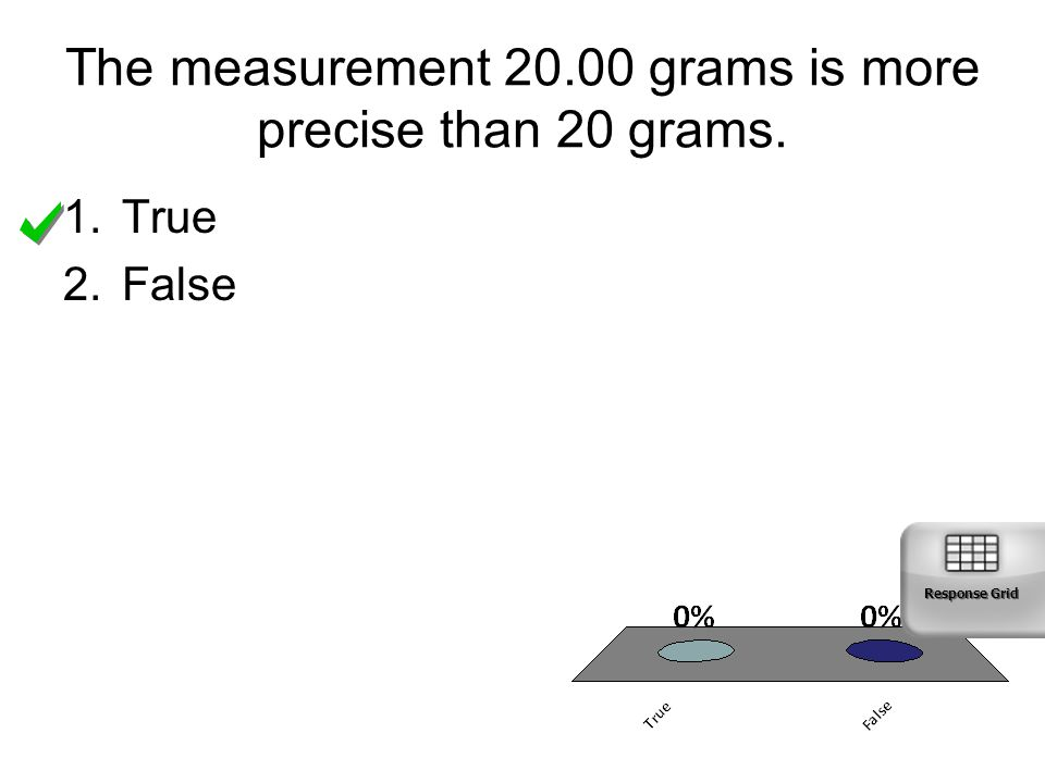The measurement 20.00 grams is more precise than 20 grams.