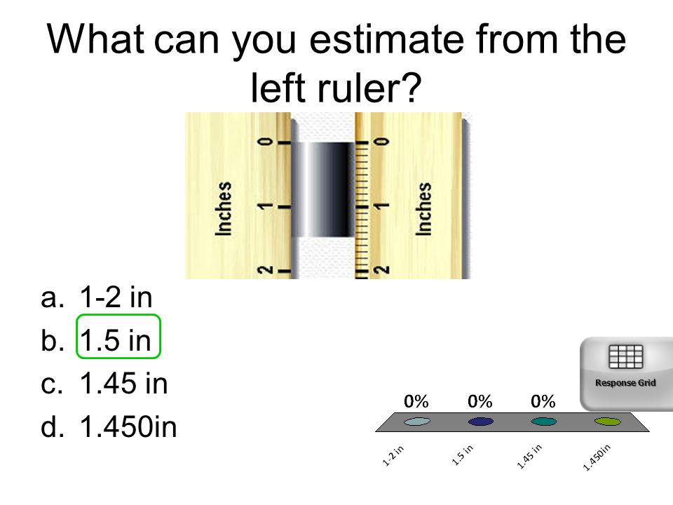 What can you estimate from the left ruler