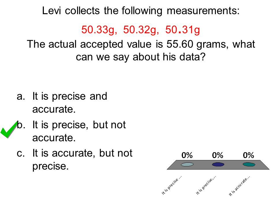 Levi collects the following measurements: 50. 33g, 50. 32g, 50