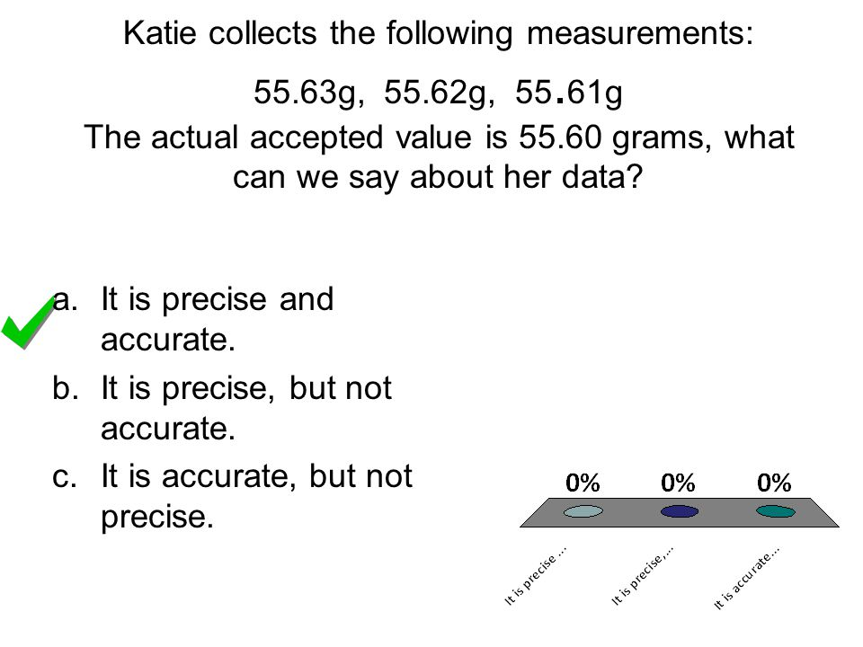 Katie collects the following measurements: 55. 63g, 55. 62g, 55