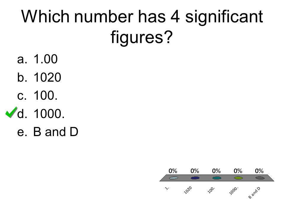 Which number has 4 significant figures
